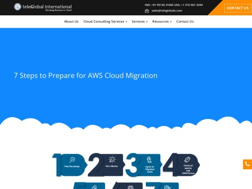 7 Steps to Prepare for AWS Cloud Migration