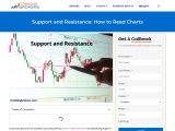 Support and Resistance: How to Read Charts