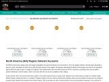 Buy NA Region Valorant Accounts From Waytosmurf
