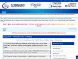 Bangalore Database Provider ! Karnataka Database Provider