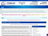 Hyderabad Database Provider & Telangana Database