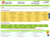 Indian Car Owners Database Provider – 9311082480