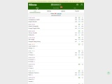 90Bola Livescore——the most professional sports website.