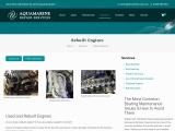 Rebuilt Engines | Remanufactured car engines