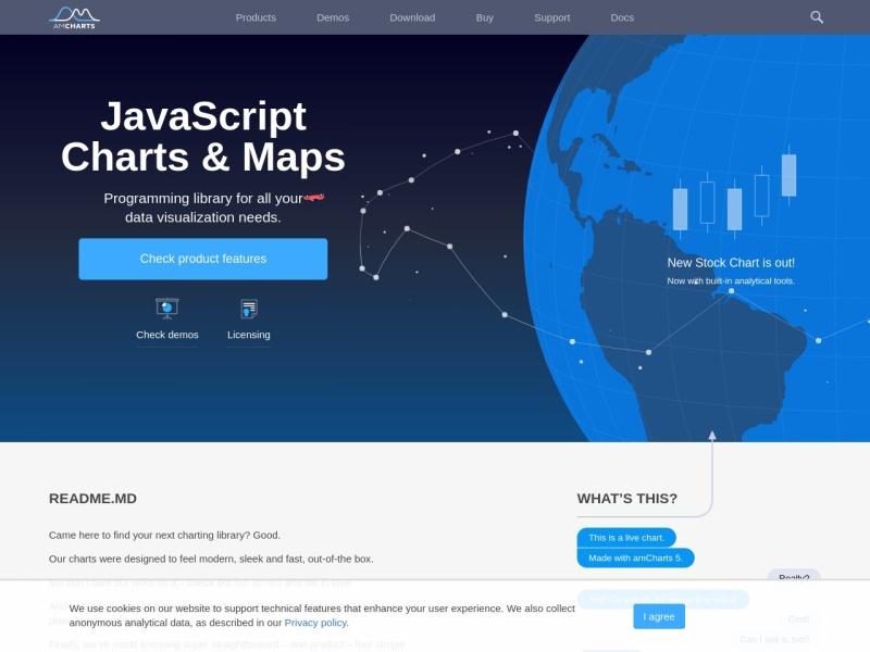 JavaScript Charts & Maps – amCharts | JavaScriptでグラフや地図を簡単に作れる