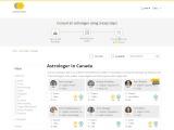 Astrologer in Canada – Top Indian Astrologers in Canada