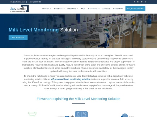 Milk Level Monitoring Solution