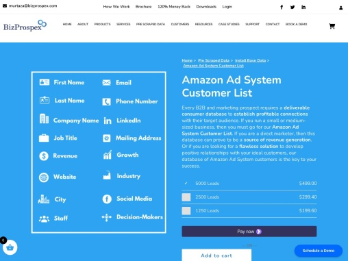 Amazon Ad System Users List bizprospex