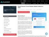 Global Vacuum Circuit Breaker Market