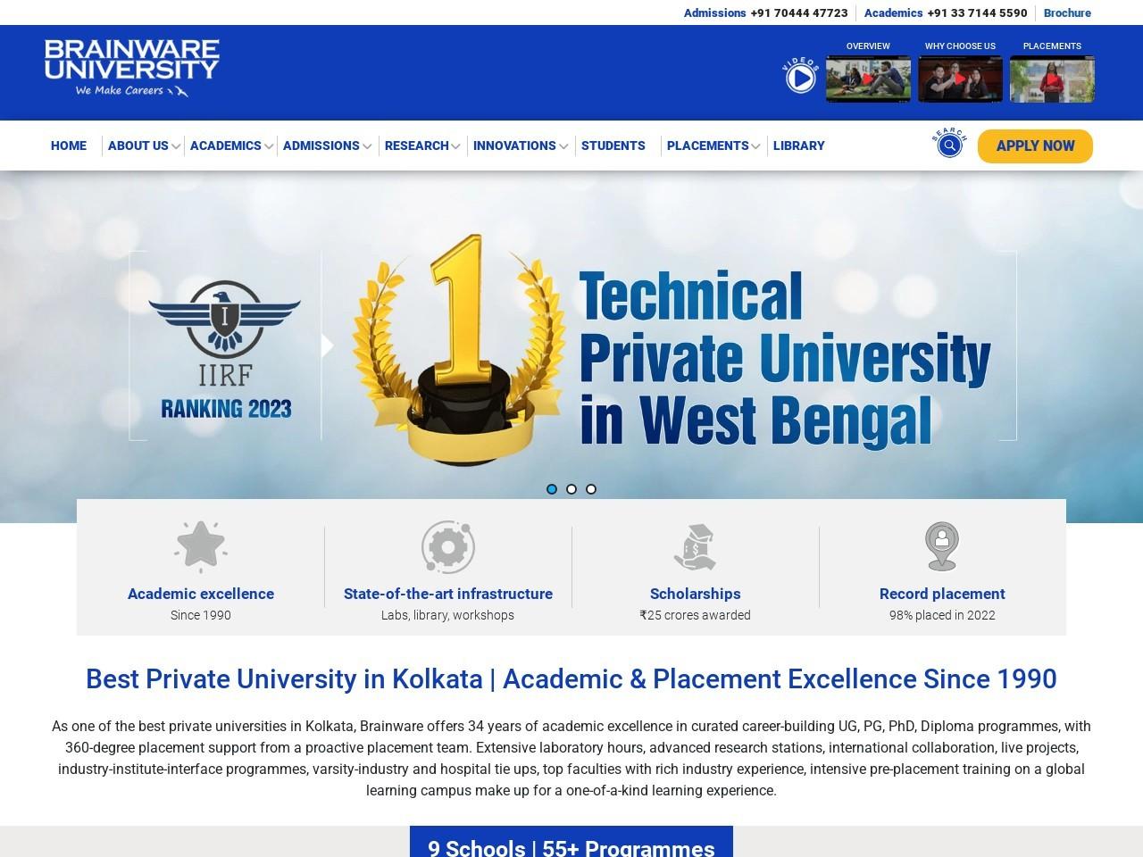 BBA-MBA in Management @Brainware University