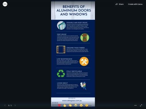 Benefits of Aluminums Doors & Windows