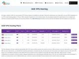 Get an Affordable VPS Based SSD Nodes by Onlive Server