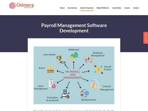 Payroll Management Software Development – HR Management