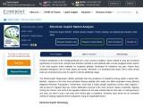 Electronic Aspirin Market, 2016-2024