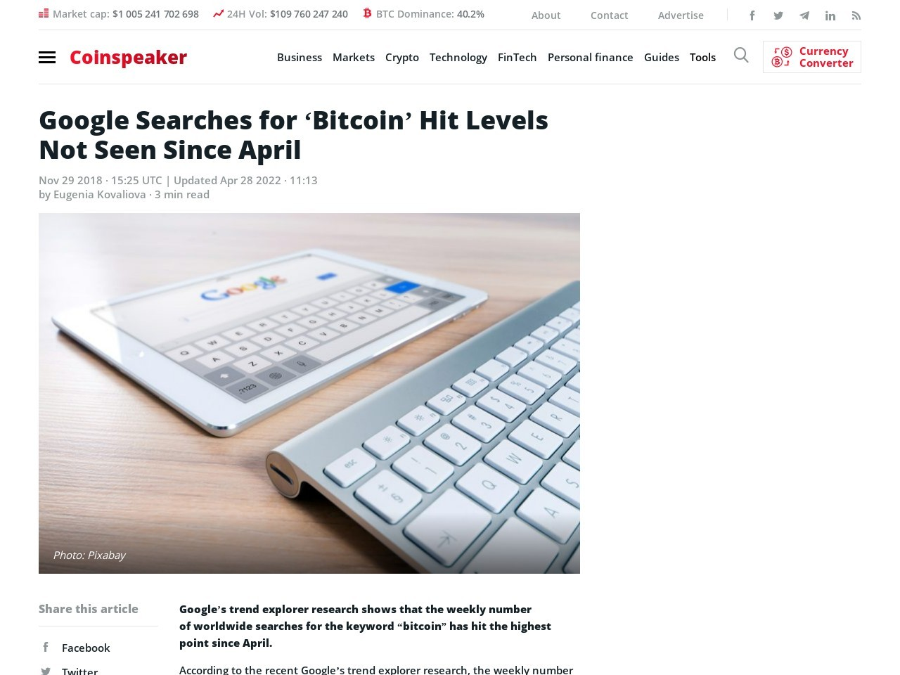 Google Searches for 'Bitcoin' Hit Levels Not Seen Since April