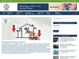 Refinance Rates Fall Today (Refinance)