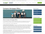 How to Compare Mortgage Offers Using the Best Tool | CC