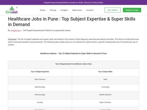 Healthcare Industry Jobs in Pune