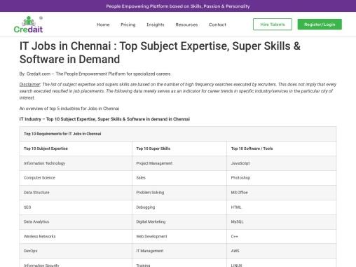 Software Jobs in Chennai   IT Jobs in Chennai