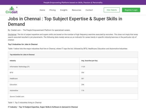 Jobs in Chennai   Top Jobs In Chennai   Best job portals in Chennai