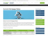 Get Current Mortgage Rates | Compare Closing LLC