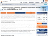 Specialty Chemical Market is Expected to Reach a Value of USD 2,128.37 Billion by 2027