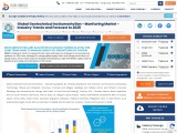 Global Geotechnical Instrumentation – Monitoring Market – Industry Trends and Forecast to 2027