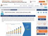 Global Fork Sensor Market – Industry Trends and Forecast to 2027