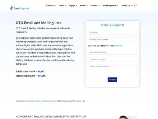 CTO Email List | C Level Leads | B2B Contact Database
