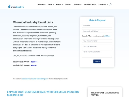 Chemical Industry Email List | Chemical Industries Mailing Database