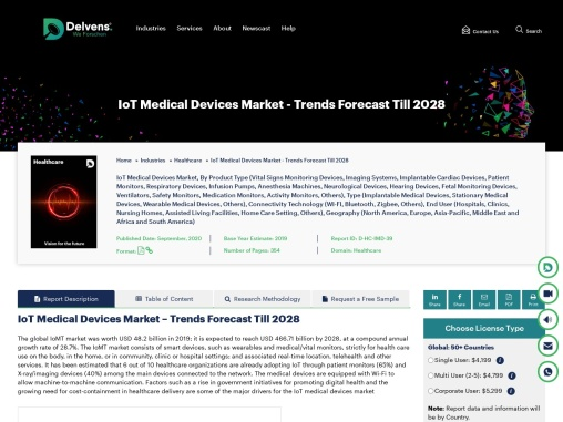 IoT Medical Devices Market Forecast