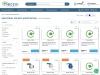 Industrial Sockets Online