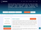 Advanced Metering Infrastructure Market Study Report Based on Size, Shares, Industry Trends and For