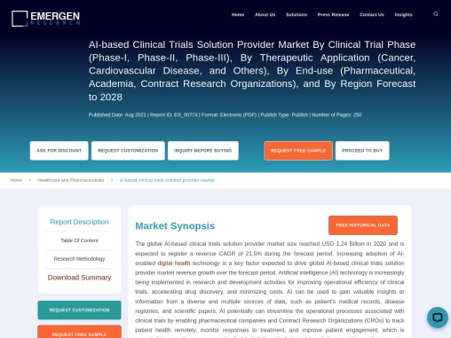 AI-based Clinical Trials Solution Provider Market Size, Demand, Region, Cost Structures