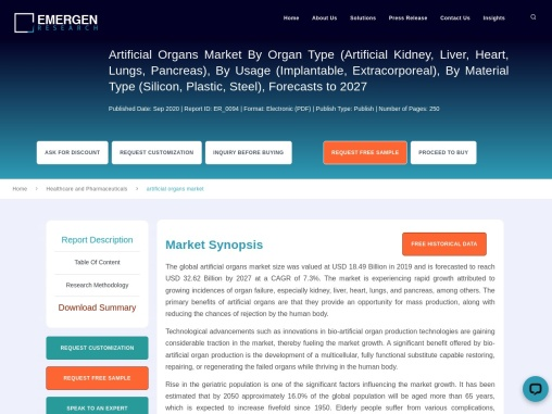 Artificial Organs Market 2o27 SWOT Analysis, Competitive Landscape and Significant Growth