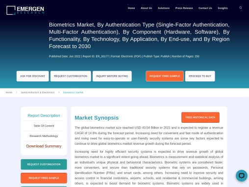 Biometrics Market Demand and Supply, Key Prospects and Top Manufacturers Analysis Report