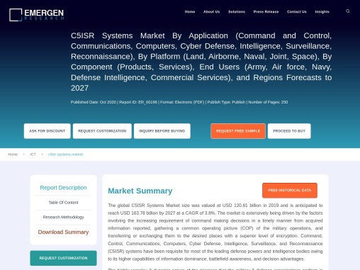 C5ISR Systems Market Revenue, Demand and Trend Analysis Research Report by 2027