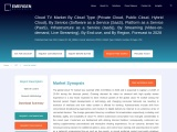 Cloud TV Market Forecast, Revenue, Demand, Growth and Key Companies Valuation by 2028