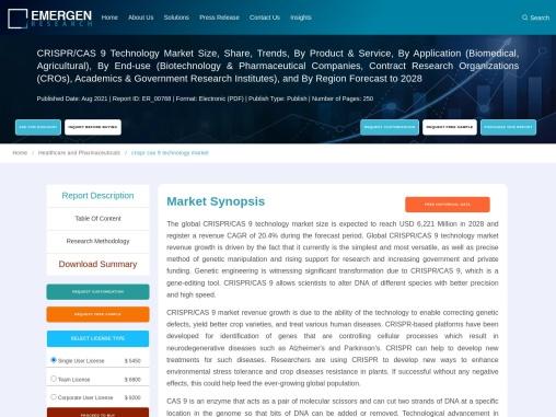 CRISPR/CAS 9 Technology Market Size ,Business Overview, Status