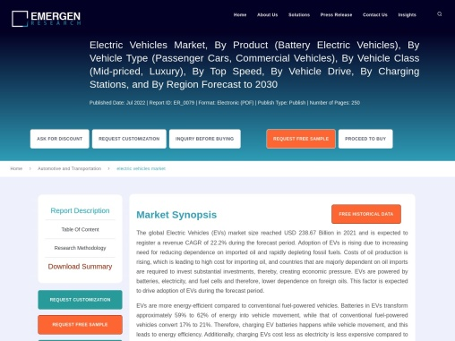 Electric Vehicles Market Outlook, Industry Demand and Supply,Forecast and Analysis Report 2027