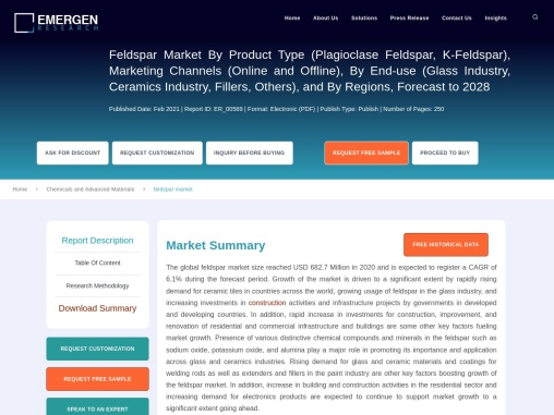 Feldspar Market Size, Share, Forecast, Overview and Key Companies Analysis by 2028