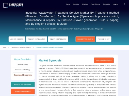 Industrial Wastewater Treatment Service Market Size Report