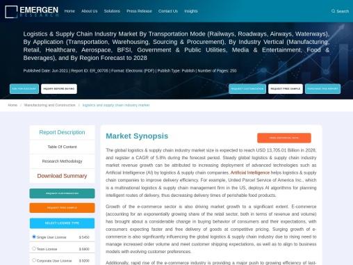Logistics & Supply Chain Industry Market Region Forecast to 2028