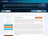 Nanorobotics Market Analysis Report, Size, Share, Trends, Growth
