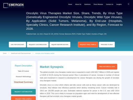 Oncolytic Virus Therapies Market Size | Share | Trends