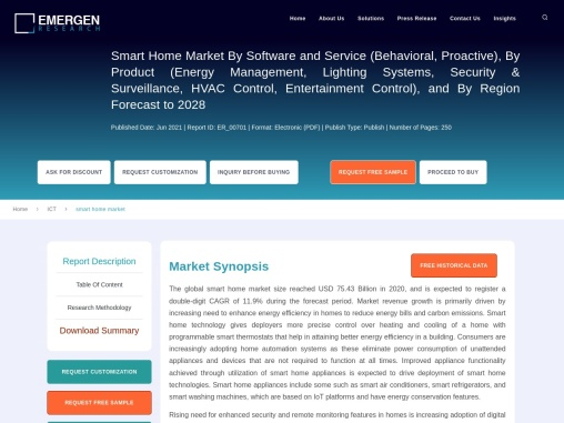 Smart Home Market Software and Service Report