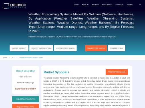 Weather Forecasting Systems Market Size Worth USD 3.61 Billion in 2028