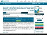 Sports Medicine Market Analysis
