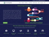 Website development agency in chennai