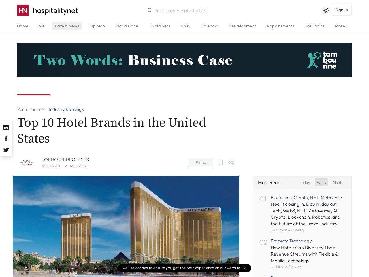 Top 10 Hotel Brands in the United States